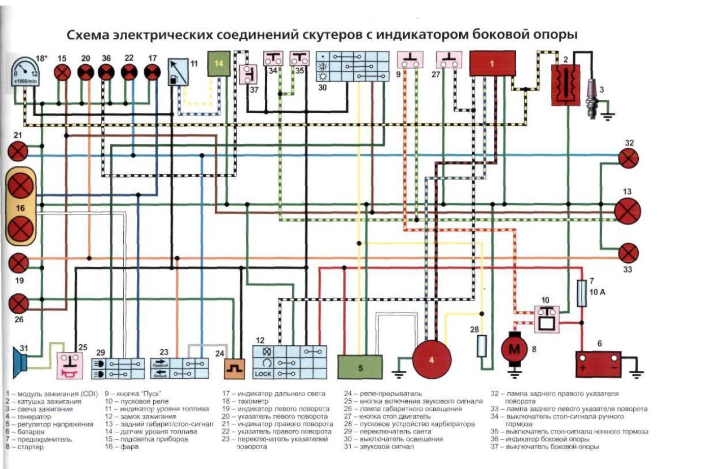 Схема проводки китайского скутера 4т