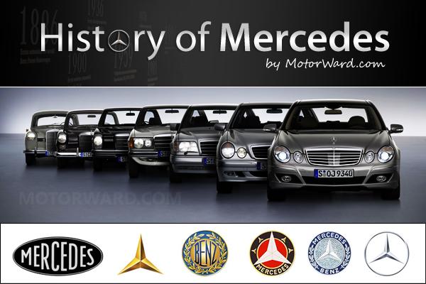 История легендарной марки Mercedes (Mercedes-Benz) Вильгельм Майбах и Эмиль Еллинек