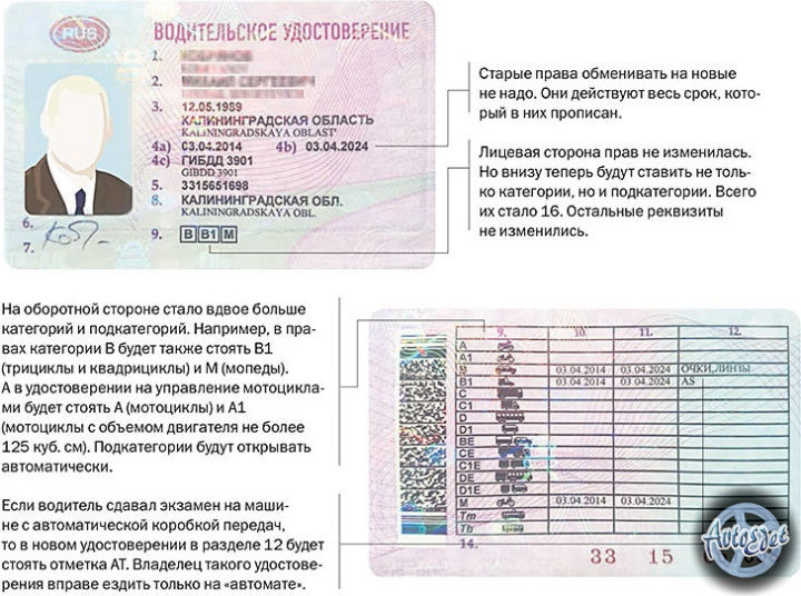 как поменять водительское удостоверение и что нужно